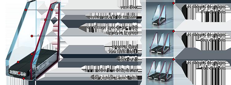 OKNA_budowa_pakietu_szybowego