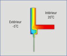 Volet-extérieur-transmission-thermique