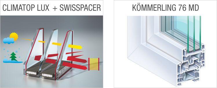 fenetres-promotionnel-pcv-tur-plast-kommerling-climatop-lux-swisspacer